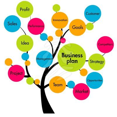 Start a Home Based Business On-Line